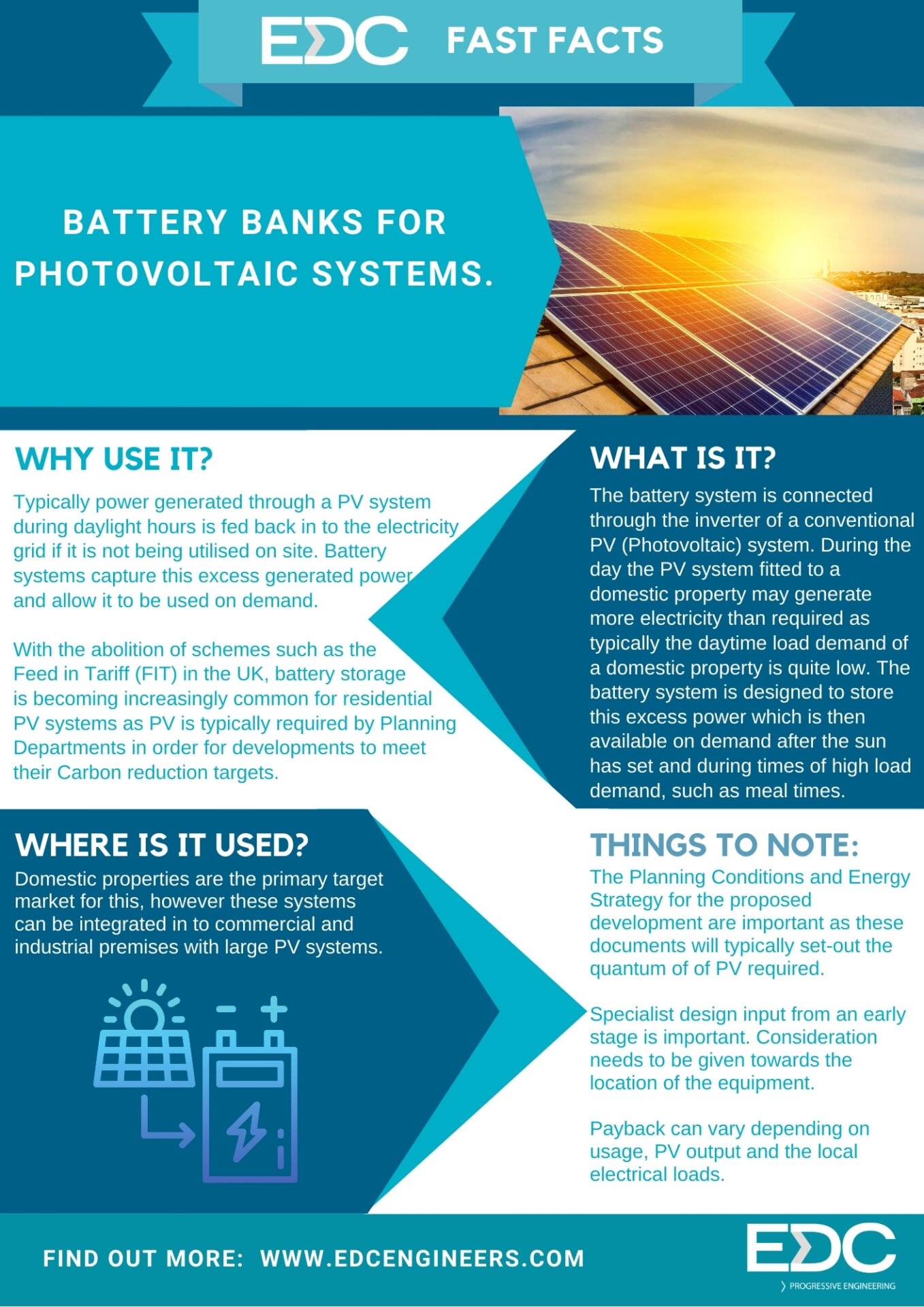 EDC Fast Facts 16 BATTERY BANKS FOR PHOTOVOLTAIC SYSTEMS.