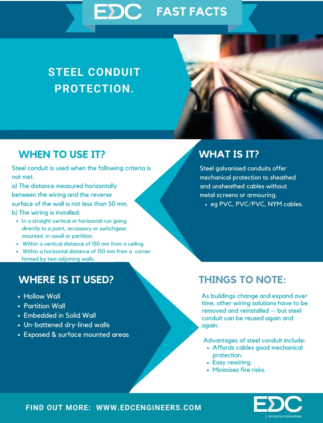 EDC Fast Facts 13 - Steel Conduit Protection.